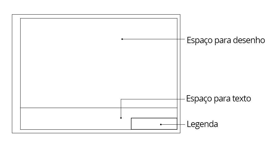 Apresentação da folha para desenho técnico NBR 10582